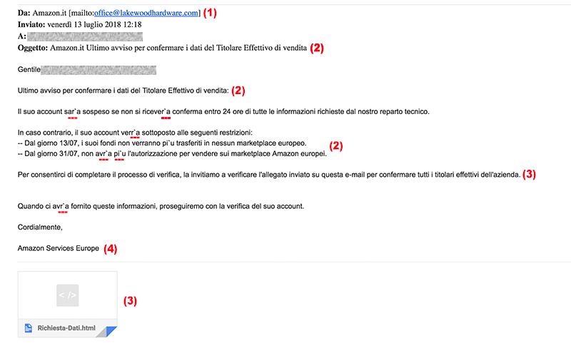 Tentativo di Phishing per venditori Amazon